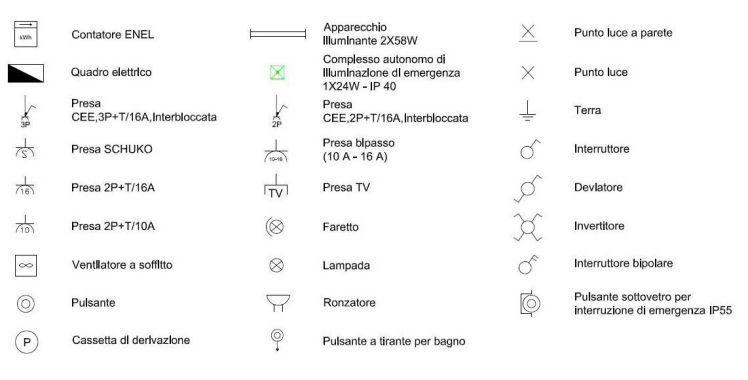 simboli-elettrici